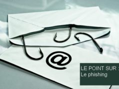 point-sur-le-phishing